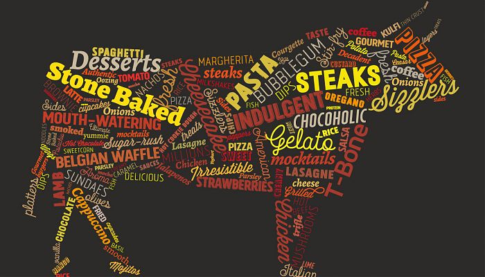 Bull Word Cloud Cow
